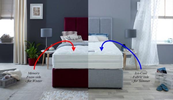 Hot & cold mattress