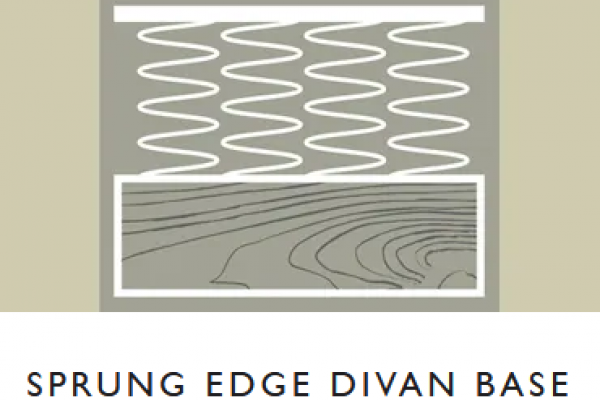 Sprung Edge Base