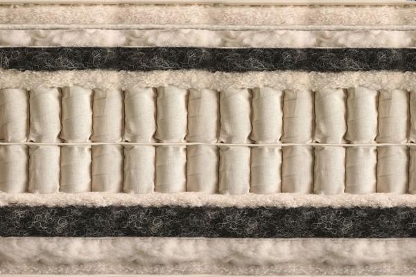 Signatory Mattress Interior